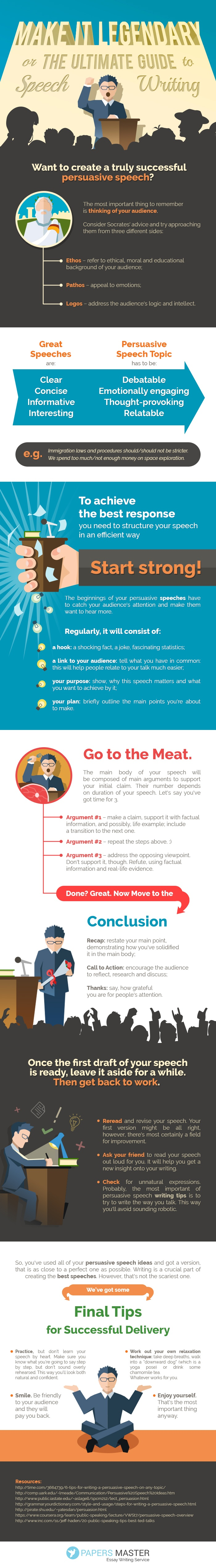 A Simple Guide to Writing a Memorable Speech [infographic]